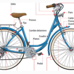 Rutas, ideas y consejos para convertirte en un cicloturista