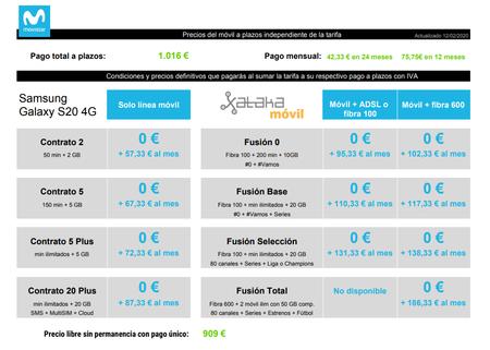 Precios Samsung Galaxy S20 4g De 128gb Con Tarifas Movistar