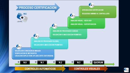 Proceso Certificacion