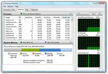 Windows 7 Monitor de recursos