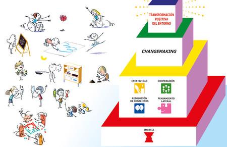Pirámide de juego infantil para que los niños tengan una dieta lúdica equilibrada