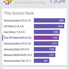 Foto 22 de 23 de la galería htc-desire-816-rendimiento en Xataka Android
