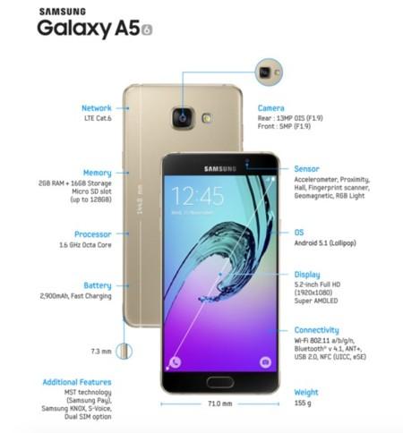Galaxy A5 especificaciones