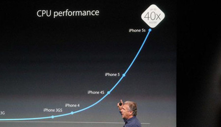 ¿Es realmente un chip de 64 bits un beneficio para un teléfono móvil? Algunos no lo creen