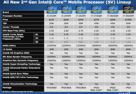 intel-core-mobile-list-0.png