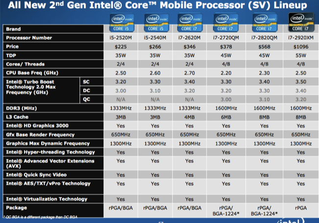 intel-core-mobile-list-0.png