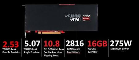 Amd Firepro S9150 Server Specs