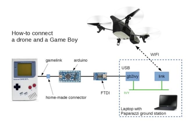 Game Boy Drone Control 01