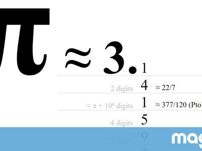 Este es el método más sencillo para calcular todos los decimales del número Pi