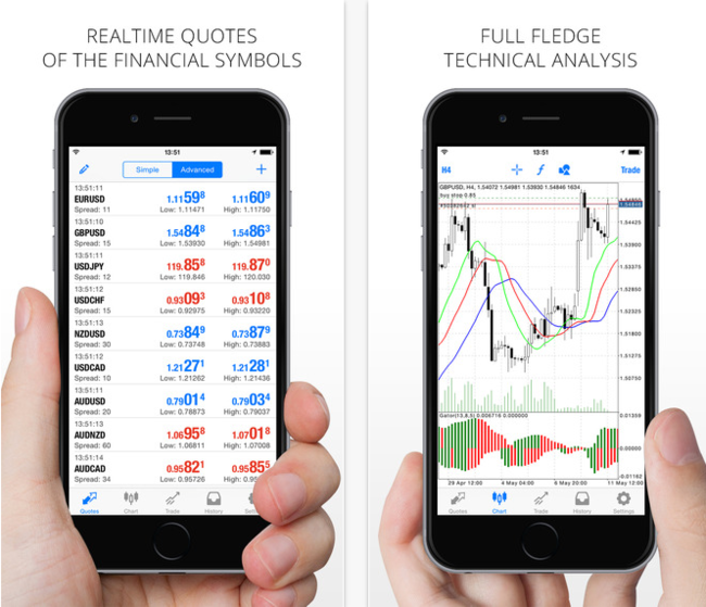 Metatrader Ios App