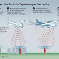 """EEUU puede localizar cualquier teléfono a través de antenas """"falsas"""" instaladas en aviones"""