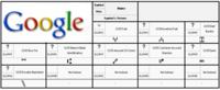OCRopus, propuesta open source de Google para los OCR