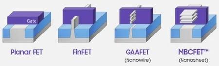 Gaafet2