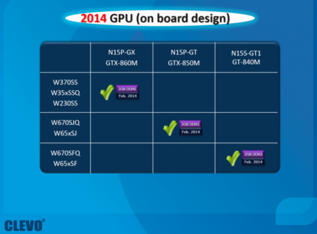 NVIDIA_Maxwell_GeForce_GTX_860M_GT-850M_840M