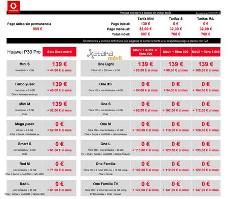 Precios Huawei P30 Pro Con Pago A Plazos Y Tarifas Vodafone