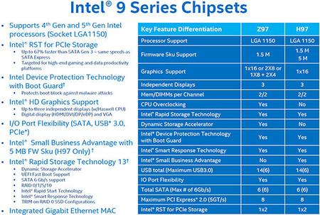 intel_chipset_9-series_especificaciones