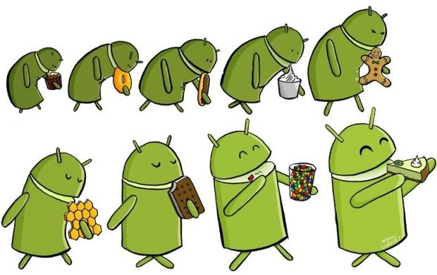 Android futuro MWC 2013