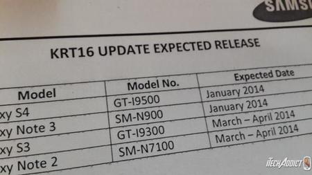 Posibles fechas de Samsung Android 4.4 en Galaxy S4 y Note 3