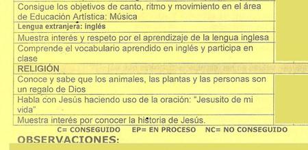 Notas cole religión