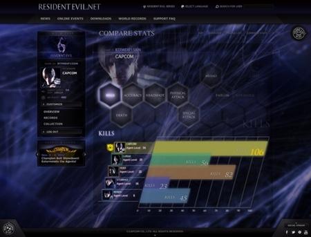 ResidentEvil.net
