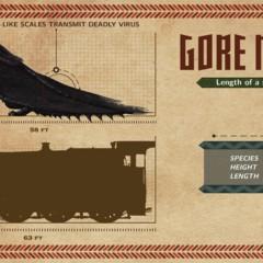 Foto 6 de 6 de la galería infografia-monster-hunter-4 en Vida Extra