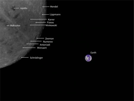 Earth And The Lunar Farside Annotaded