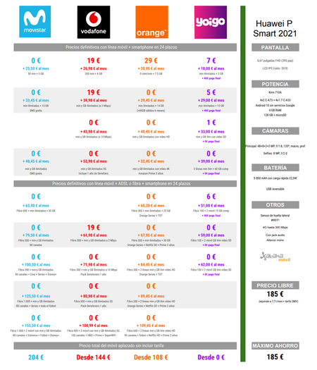 Comparativa Precios Huawei P Smart 2021 A Plazos Con Movistar Vodafone Orange Yoigo