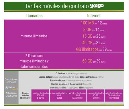 Nuevas Tarifas Moviles De Contrato Yoigo En Junio De 2020