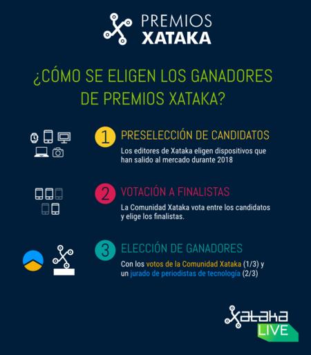 Premios Proceso