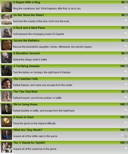 Resident Evil 4 - Lista de logros
