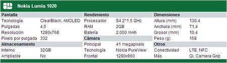 Especificaciones del Nokia Lumia 1020