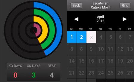 Ringabit, o cómo cumplir tus propósitos y tareas diarias con ayuda de tu móvil