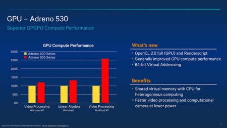 Snapdragon 820 Performance