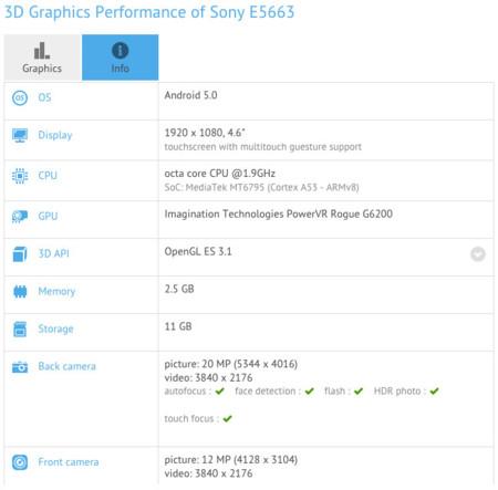 Sony E5663 Gfxbench