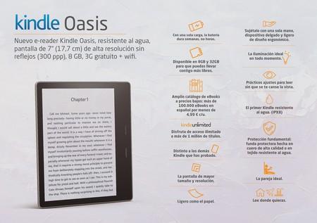 Nuevo Kindle Oasis Caracteristicas