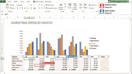Microsoft Office Web Apps ya permiten la edición colaborativa