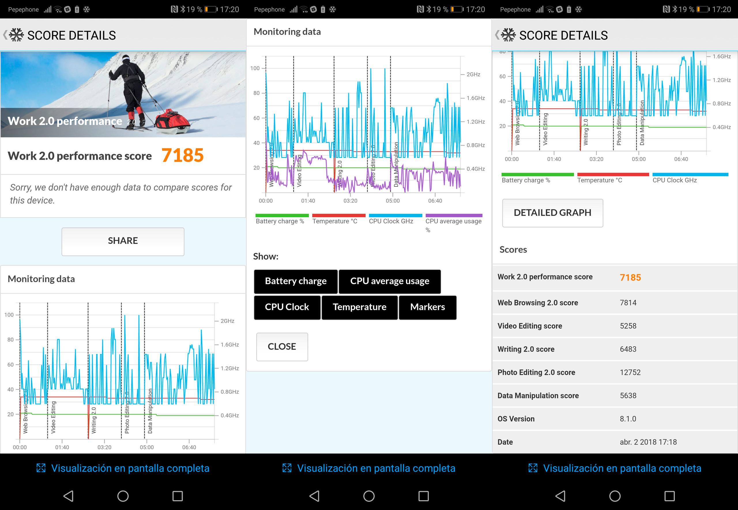 Foto de Huawei P20 Pro, benchmarks (4/4)