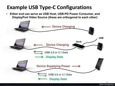 usb_type-c_displayportaltmode_a.jpg
