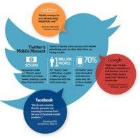 """Completa base de datos de Trending Topics y divertidos """"piques"""" entre marcas en Twitter, repaso por Genbeta Social Media"""