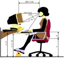 El dolor musculoesquelético es uno de los problemas más comunes que provoca el trabajo