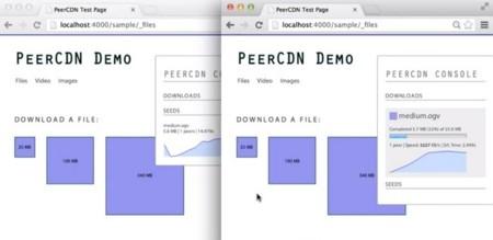 PeerCDN quiere acelerar nuestra navegación web con tecnología P2P