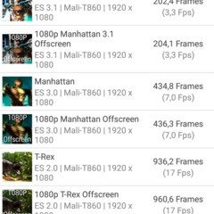 Foto 14 de 30 de la galería benchmarks-oppo-f1-plus en Xataka Android