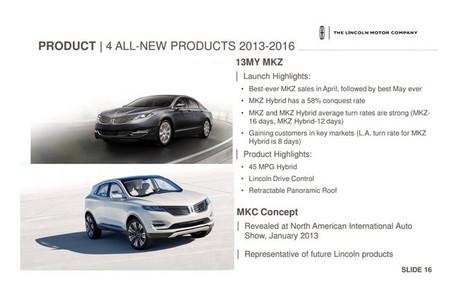 Lincoln lanzará cuatro modelos totalmente nuevos para el 2016