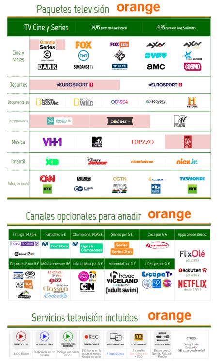 Todos Los Detalles De Orange Tv En 2019