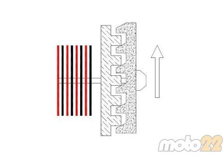 Anti-rebote - Acople rueda- Fig. 3