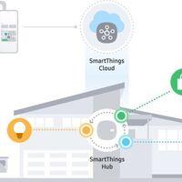 Samsung anuncia SmartThings Edge: su hogar conectado ahora funcionará en local prescindiendo de la nube