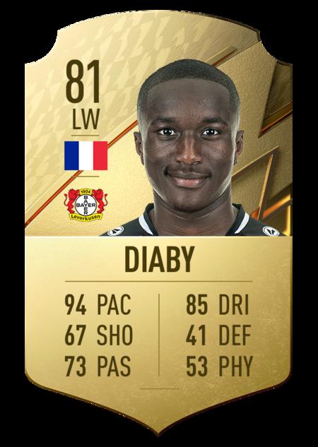 Diaby lista jugadores más rápidos FIFA 22