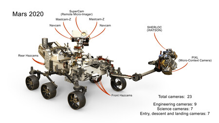 Mars 2020 Cameras Labeled Web Full2