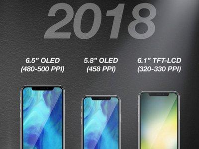 Vuelve el rumor: Apple estaría preparando un iPhone X de 6,1 y 6,5 pulgadas para 2018