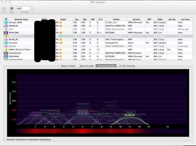 WiFi Explorer, más información de las redes WiFi